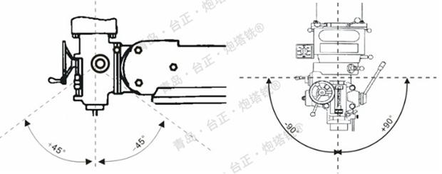 4hg青岛台正炮塔铣床工艺结构图